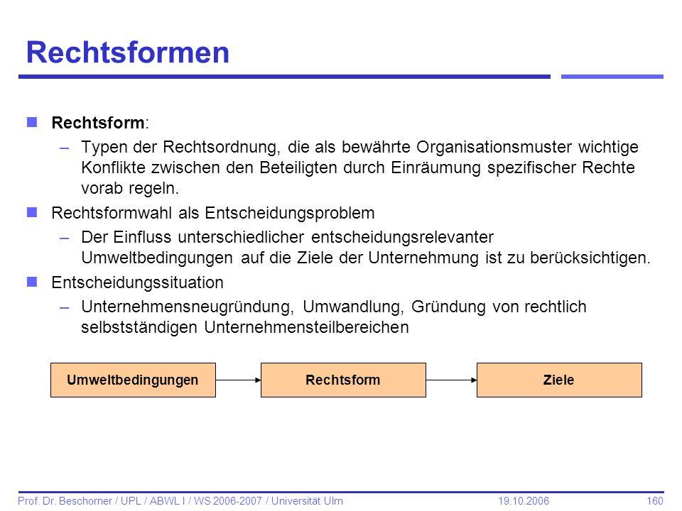 160 Prof. Dr. Beschorner / UPL / ABWL I / WS 2006-2007 / Universität Ulm 19.10.2006 Rechtsformen nRechtsform: –Typen der Rechtsordnung, die als bewähr
