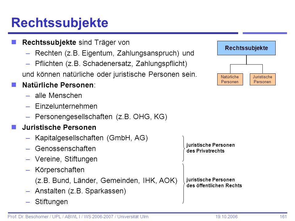 161 Prof. Dr. Beschorner / UPL / ABWL I / WS 2006-2007 / Universität Ulm 19.10.2006 Rechtssubjekte nRechtssubjekte sind Träger von –Rechten (z.B. Eige