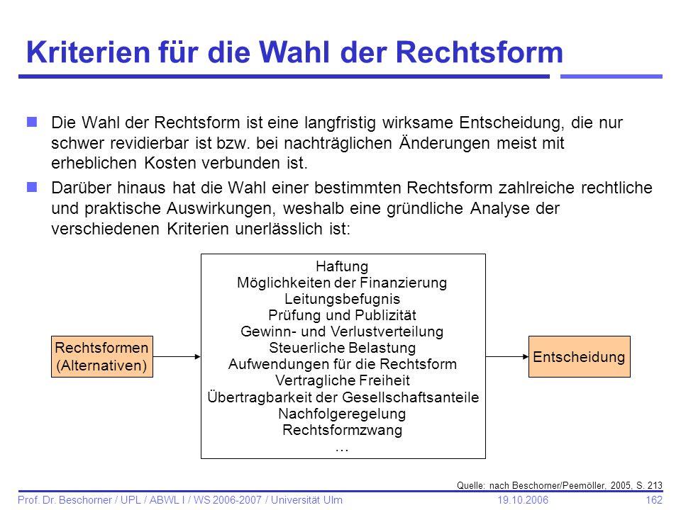 162 Prof. Dr. Beschorner / UPL / ABWL I / WS 2006-2007 / Universität Ulm 19.10.2006 Kriterien für die Wahl der Rechtsform nDie Wahl der Rechtsform ist