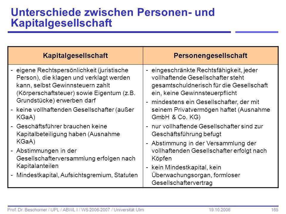 165 Prof. Dr. Beschorner / UPL / ABWL I / WS 2006-2007 / Universität Ulm 19.10.2006 Unterschiede zwischen Personen- und Kapitalgesellschaft Kapitalges
