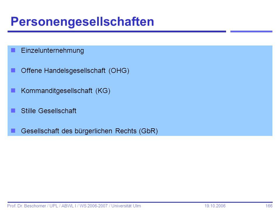 166 Prof. Dr. Beschorner / UPL / ABWL I / WS 2006-2007 / Universität Ulm 19.10.2006 Personengesellschaften nEinzelunternehmung nOffene Handelsgesellsc