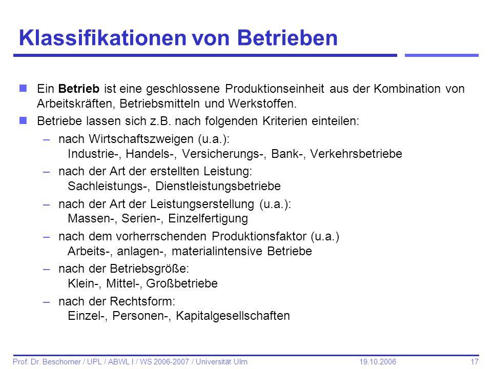 17 Prof. Dr. Beschorner / UPL / ABWL I / WS 2006-2007 / Universität Ulm 19.10.2006 Klassifikationen von Betrieben nEin Betrieb ist eine geschlossene P