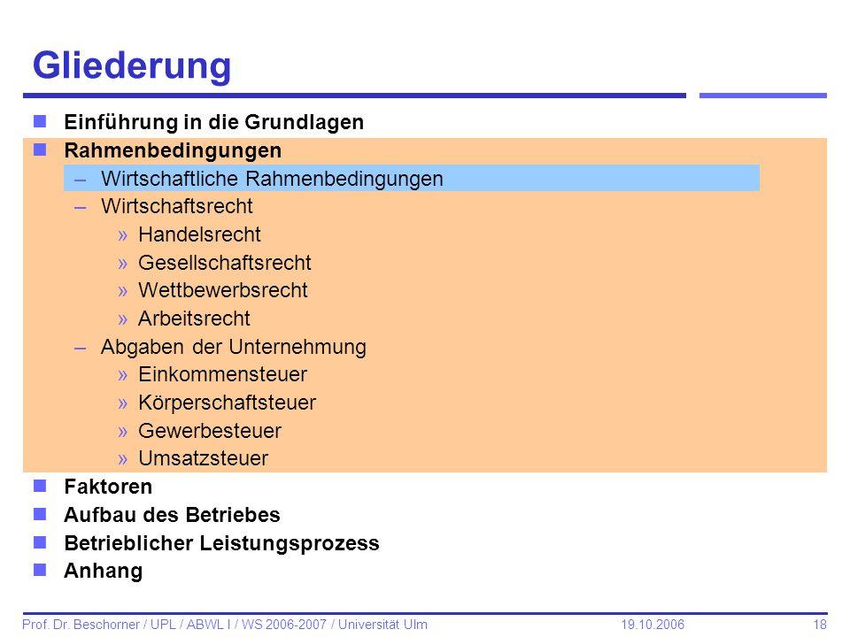 18 Prof. Dr. Beschorner / UPL / ABWL I / WS 2006-2007 / Universität Ulm 19.10.2006 Gliederung nEinführung in die Grundlagen nRahmenbedingungen –Wirtsc