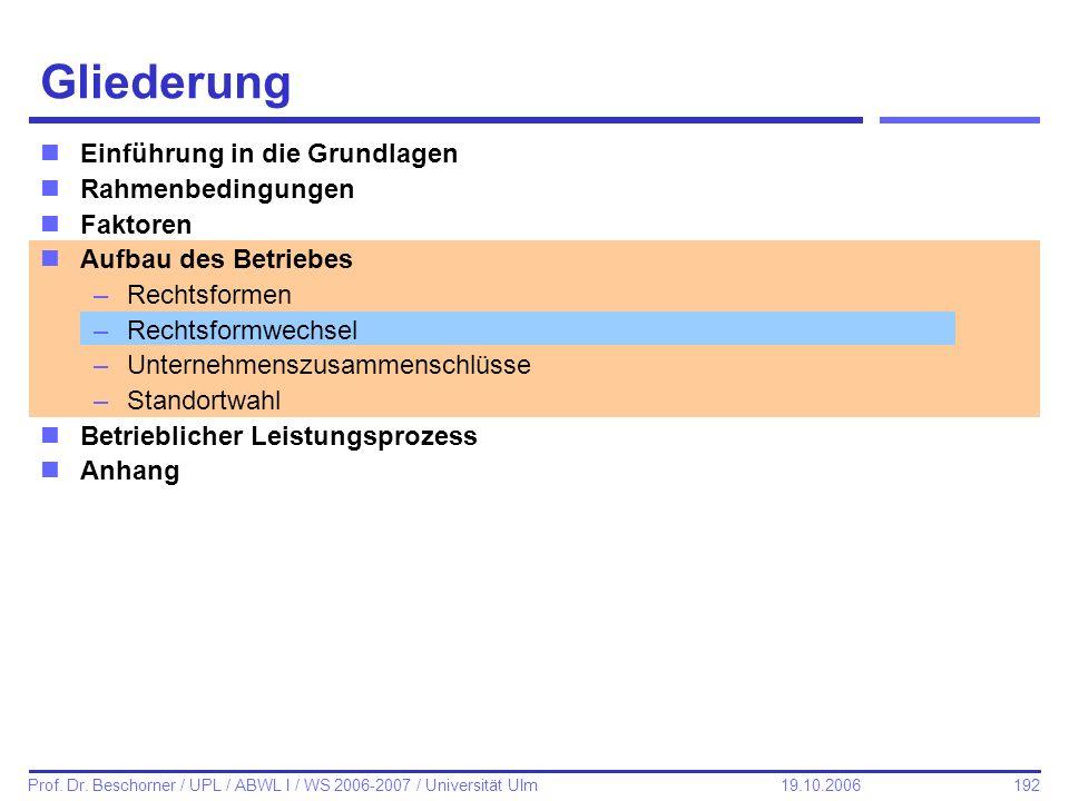 192 Prof. Dr. Beschorner / UPL / ABWL I / WS 2006-2007 / Universität Ulm 19.10.2006 Gliederung nEinführung in die Grundlagen nRahmenbedingungen nFakto