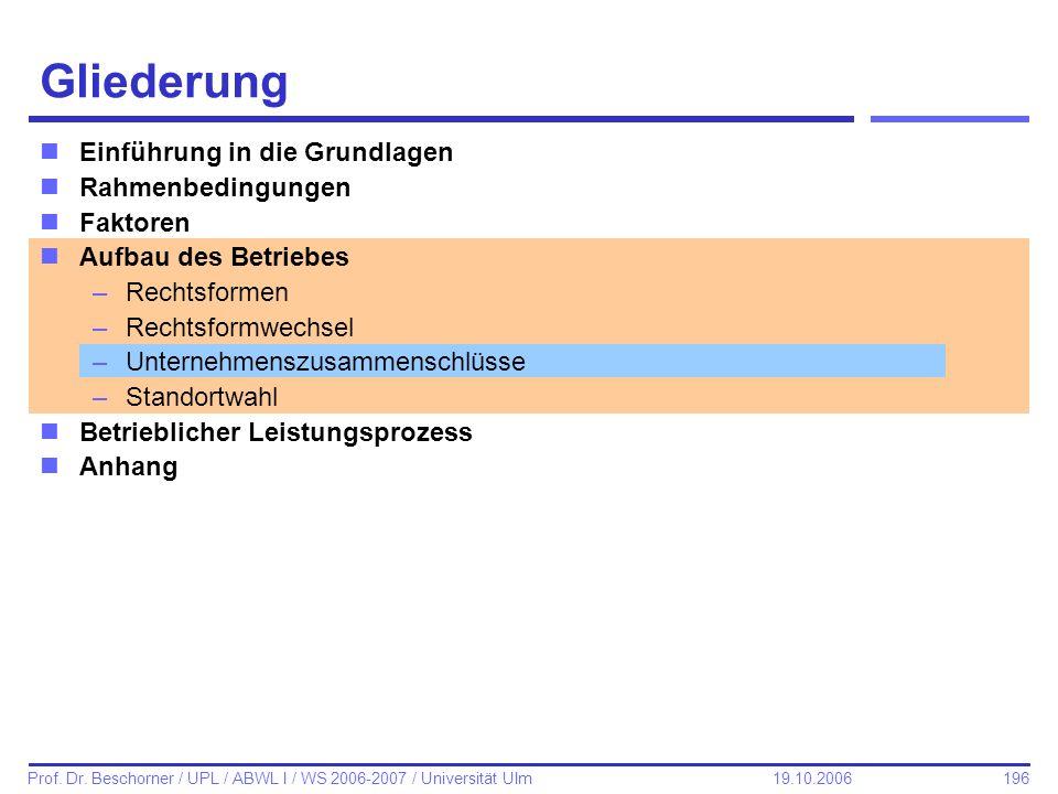 196 Prof. Dr. Beschorner / UPL / ABWL I / WS 2006-2007 / Universität Ulm 19.10.2006 Gliederung nEinführung in die Grundlagen nRahmenbedingungen nFakto