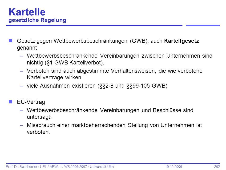 202 Prof. Dr. Beschorner / UPL / ABWL I / WS 2006-2007 / Universität Ulm 19.10.2006 Kartelle gesetzliche Regelung nGesetz gegen Wettbewerbsbeschränkun