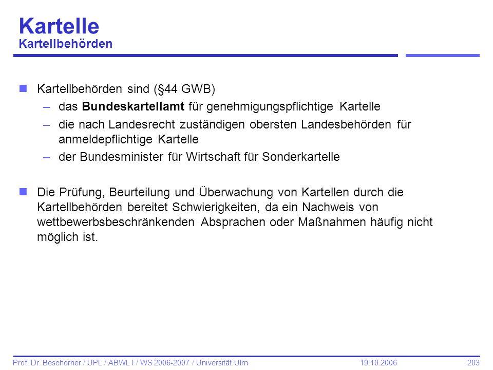 203 Prof. Dr. Beschorner / UPL / ABWL I / WS 2006-2007 / Universität Ulm 19.10.2006 Kartelle Kartellbehörden nKartellbehörden sind (§44 GWB) –das Bund