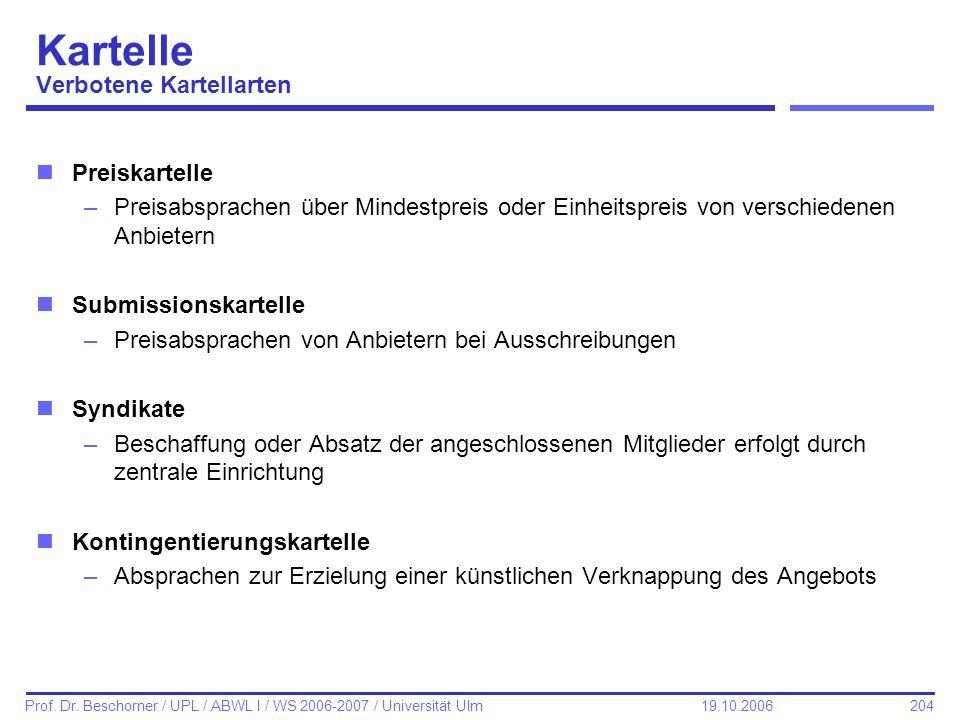 204 Prof. Dr. Beschorner / UPL / ABWL I / WS 2006-2007 / Universität Ulm 19.10.2006 Kartelle Verbotene Kartellarten nPreiskartelle –Preisabsprachen üb