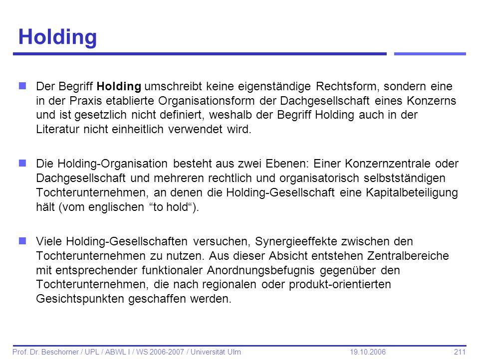 211 Prof. Dr. Beschorner / UPL / ABWL I / WS 2006-2007 / Universität Ulm 19.10.2006 Holding nDer Begriff Holding umschreibt keine eigenständige Rechts