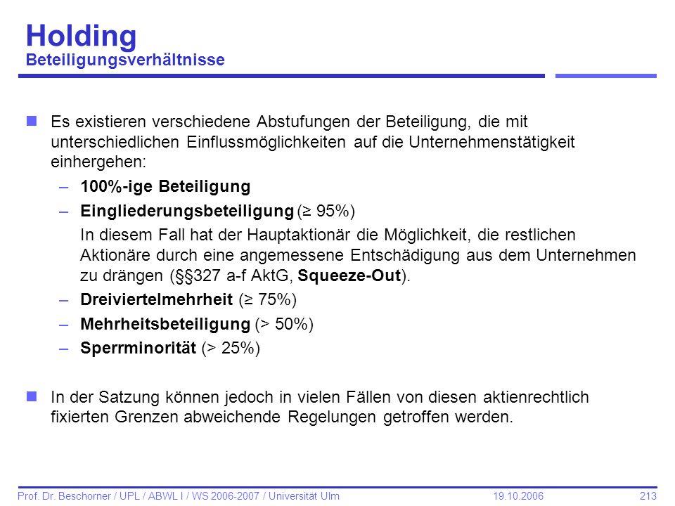 213 Prof. Dr. Beschorner / UPL / ABWL I / WS 2006-2007 / Universität Ulm 19.10.2006 Holding Beteiligungsverhältnisse nEs existieren verschiedene Abstu