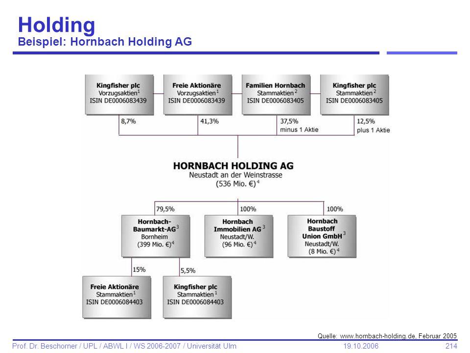 214 Prof. Dr. Beschorner / UPL / ABWL I / WS 2006-2007 / Universität Ulm 19.10.2006 Holding Beispiel: Hornbach Holding AG Quelle: www.hornbach-holding