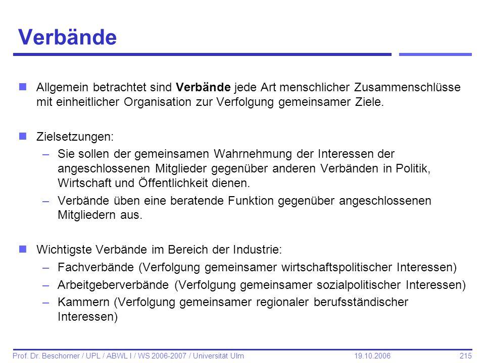 215 Prof. Dr. Beschorner / UPL / ABWL I / WS 2006-2007 / Universität Ulm 19.10.2006 Verbände nAllgemein betrachtet sind Verbände jede Art menschlicher