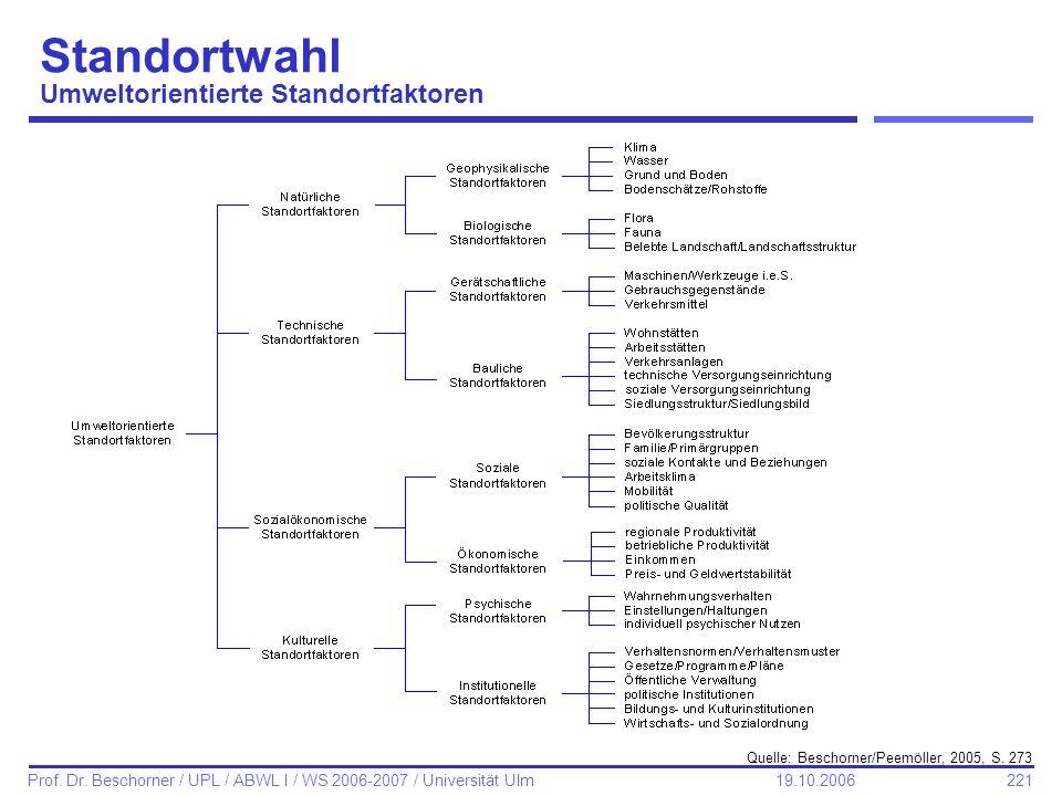 221 Prof. Dr. Beschorner / UPL / ABWL I / WS 2006-2007 / Universität Ulm 19.10.2006 Standortwahl Umweltorientierte Standortfaktoren Quelle: Beschorner