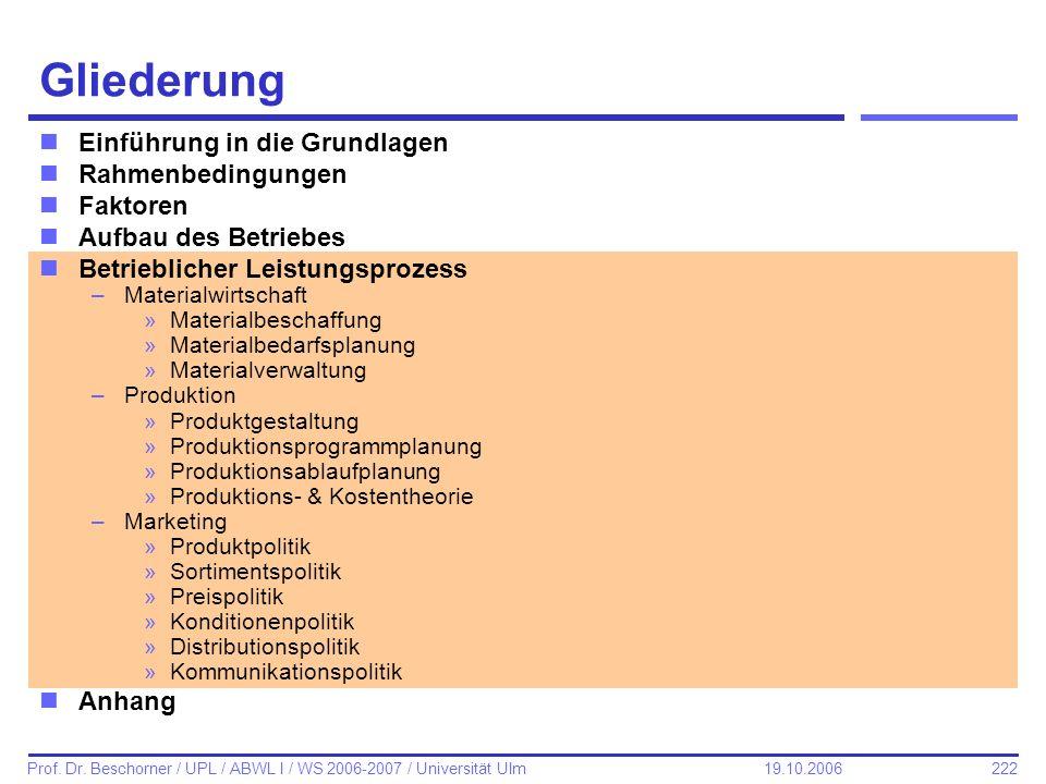 222 Prof. Dr. Beschorner / UPL / ABWL I / WS 2006-2007 / Universität Ulm 19.10.2006 Gliederung nEinführung in die Grundlagen nRahmenbedingungen nFakto