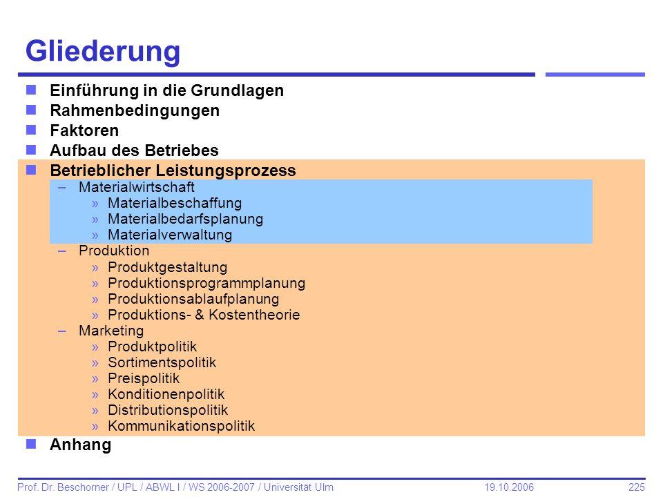 225 Prof. Dr. Beschorner / UPL / ABWL I / WS 2006-2007 / Universität Ulm 19.10.2006 Gliederung nEinführung in die Grundlagen nRahmenbedingungen nFakto