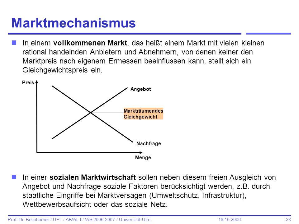 23 Prof. Dr. Beschorner / UPL / ABWL I / WS 2006-2007 / Universität Ulm 19.10.2006 Marktmechanismus nIn einem vollkommenen Markt, das heißt einem Mark