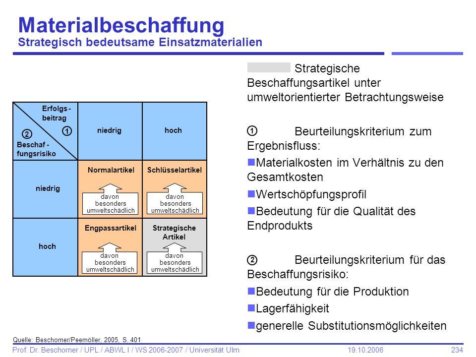 234 Prof. Dr. Beschorner / UPL / ABWL I / WS 2006-2007 / Universität Ulm 19.10.2006 Materialbeschaffung Strategisch bedeutsame Einsatzmaterialien Stra