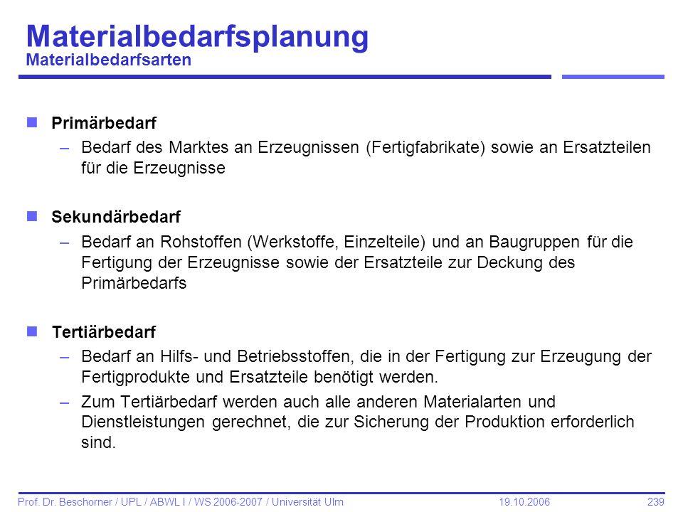 239 Prof. Dr. Beschorner / UPL / ABWL I / WS 2006-2007 / Universität Ulm 19.10.2006 nPrimärbedarf –Bedarf des Marktes an Erzeugnissen (Fertigfabrikate