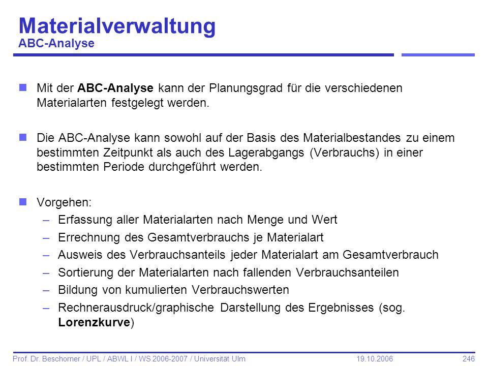 246 Prof. Dr. Beschorner / UPL / ABWL I / WS 2006-2007 / Universität Ulm 19.10.2006 Materialverwaltung ABC-Analyse nMit der ABC-Analyse kann der Planu