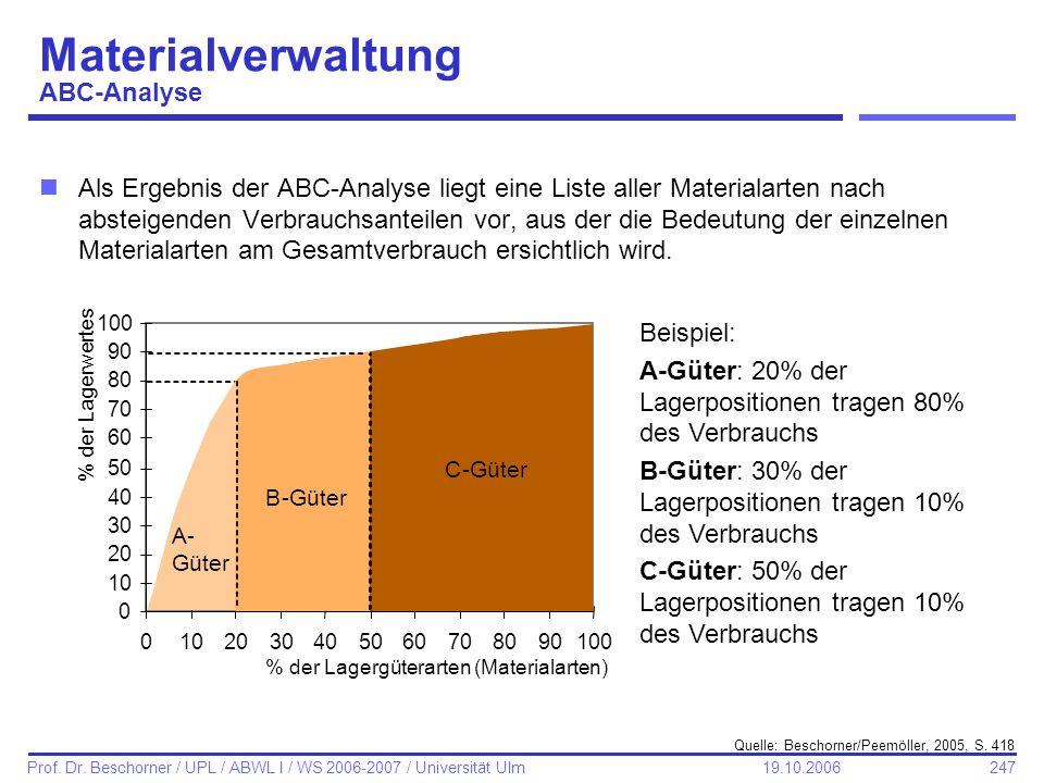 247 Prof. Dr. Beschorner / UPL / ABWL I / WS 2006-2007 / Universität Ulm 19.10.2006 Materialverwaltung ABC-Analyse nAls Ergebnis der ABC-Analyse liegt