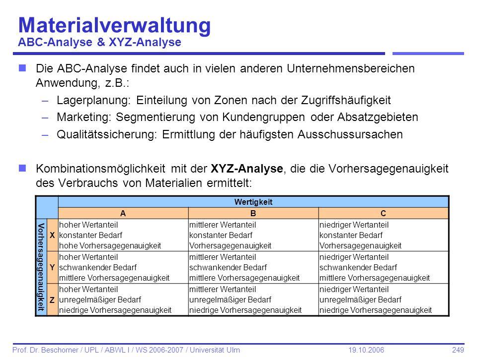 249 Prof. Dr. Beschorner / UPL / ABWL I / WS 2006-2007 / Universität Ulm 19.10.2006 Materialverwaltung ABC-Analyse & XYZ-Analyse nDie ABC-Analyse find