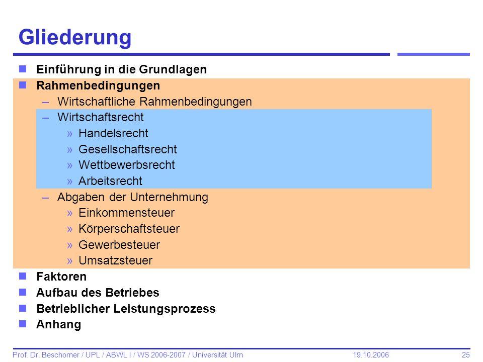 25 Prof. Dr. Beschorner / UPL / ABWL I / WS 2006-2007 / Universität Ulm 19.10.2006 Gliederung nEinführung in die Grundlagen nRahmenbedingungen –Wirtsc