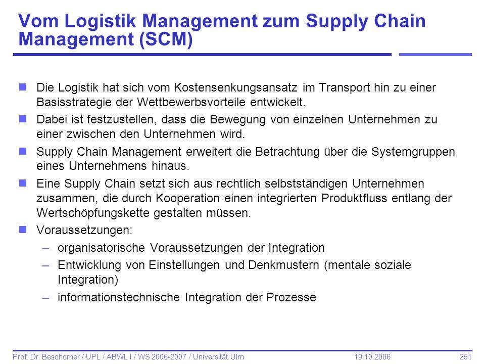 251 Prof. Dr. Beschorner / UPL / ABWL I / WS 2006-2007 / Universität Ulm 19.10.2006 Vom Logistik Management zum Supply Chain Management (SCM) nDie Log