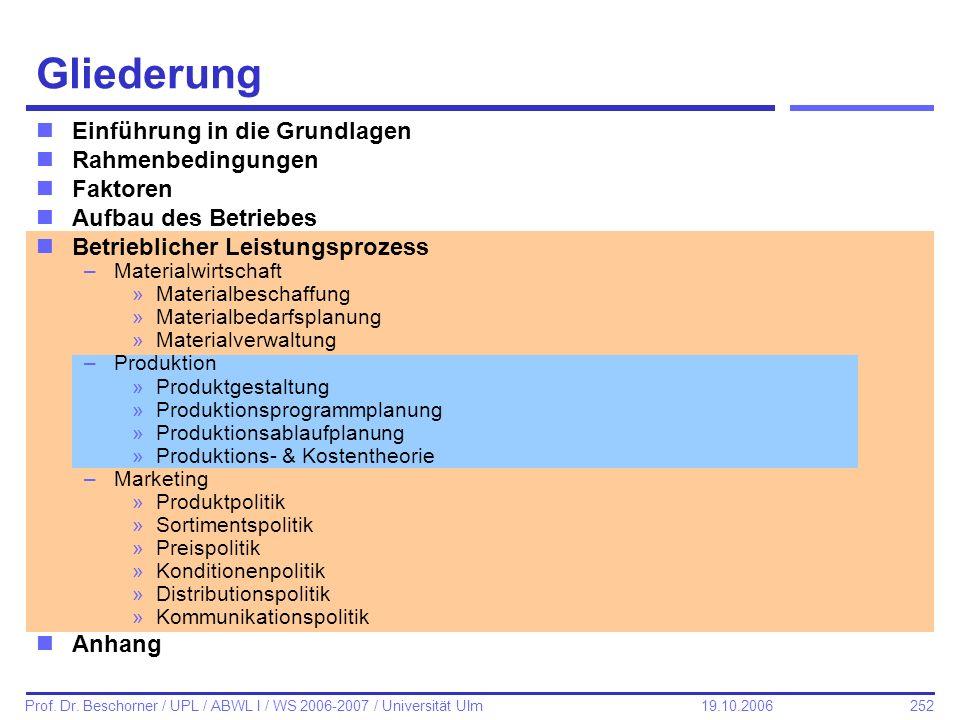 252 Prof. Dr. Beschorner / UPL / ABWL I / WS 2006-2007 / Universität Ulm 19.10.2006 Gliederung nEinführung in die Grundlagen nRahmenbedingungen nFakto