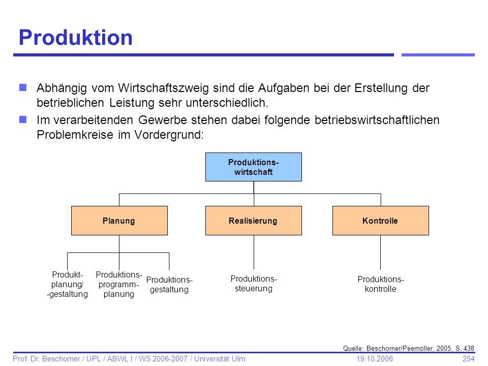 254 Prof. Dr. Beschorner / UPL / ABWL I / WS 2006-2007 / Universität Ulm 19.10.2006 Produktion nAbhängig vom Wirtschaftszweig sind die Aufgaben bei de
