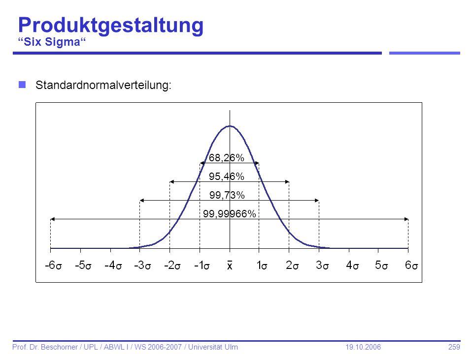 259 Prof. Dr. Beschorner / UPL / ABWL I / WS 2006-2007 / Universität Ulm 19.10.2006 Produktgestaltung Six Sigma nStandardnormalverteilung: σσσσσσσσσσσ