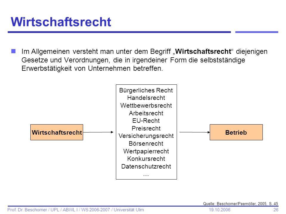 26 Prof. Dr. Beschorner / UPL / ABWL I / WS 2006-2007 / Universität Ulm 19.10.2006 Wirtschaftsrecht nIm Allgemeinen versteht man unter dem Begriff Wir
