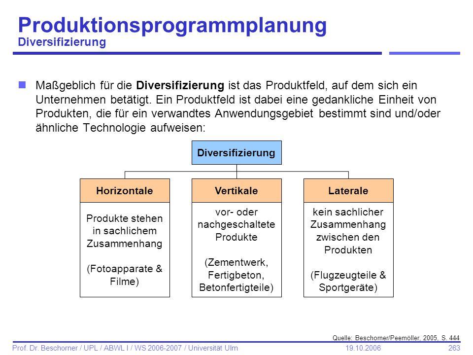 263 Prof. Dr. Beschorner / UPL / ABWL I / WS 2006-2007 / Universität Ulm 19.10.2006 Produktionsprogrammplanung Diversifizierung nMaßgeblich für die Di