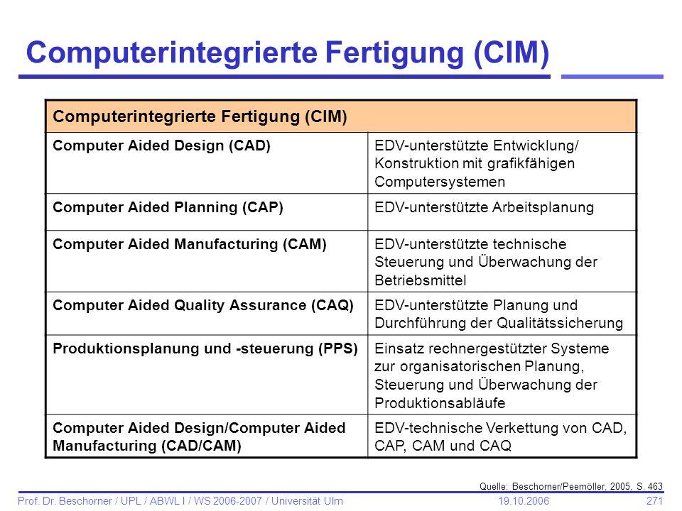 271 Prof. Dr. Beschorner / UPL / ABWL I / WS 2006-2007 / Universität Ulm 19.10.2006 Computerintegrierte Fertigung (CIM) Quelle: Beschorner/Peemöller,