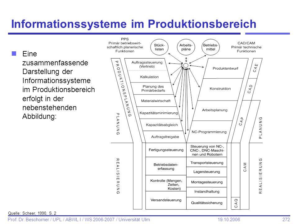 272 Prof. Dr. Beschorner / UPL / ABWL I / WS 2006-2007 / Universität Ulm 19.10.2006 Informationssysteme im Produktionsbereich Quelle: Scheer, 1990, S.
