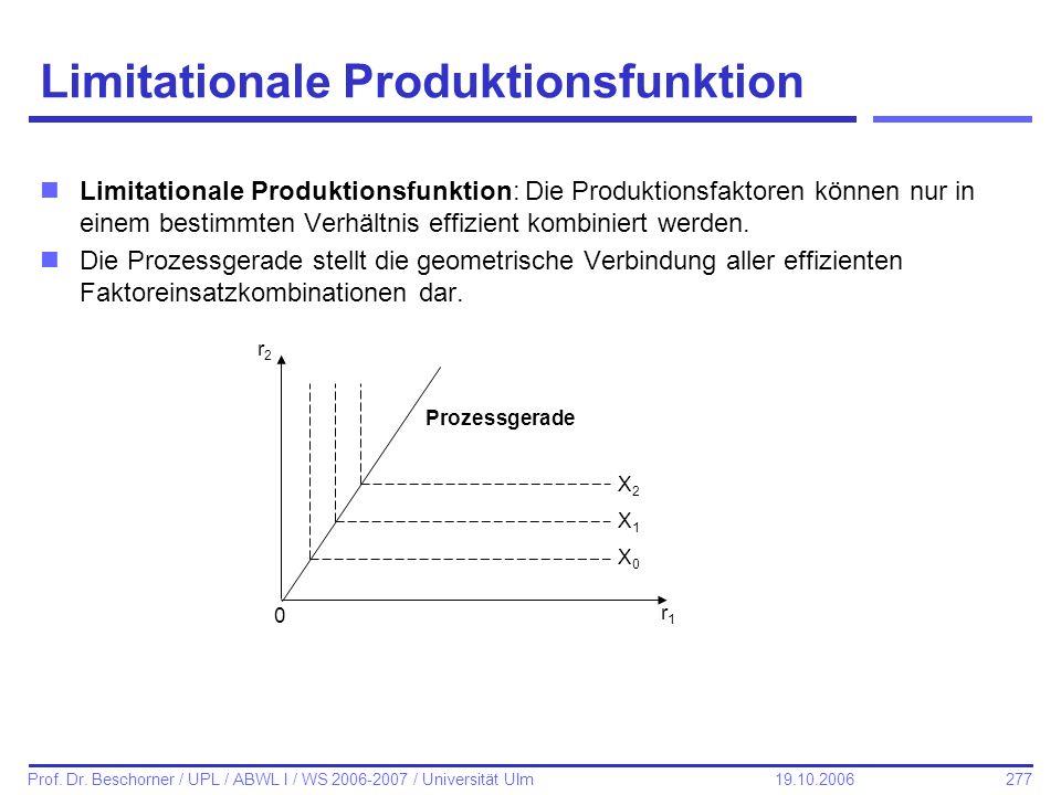 277 Prof. Dr. Beschorner / UPL / ABWL I / WS 2006-2007 / Universität Ulm 19.10.2006 Limitationale Produktionsfunktion nLimitationale Produktionsfunkti