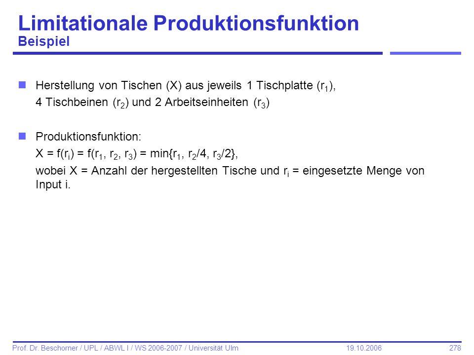 278 Prof. Dr. Beschorner / UPL / ABWL I / WS 2006-2007 / Universität Ulm 19.10.2006 Limitationale Produktionsfunktion Beispiel nHerstellung von Tische