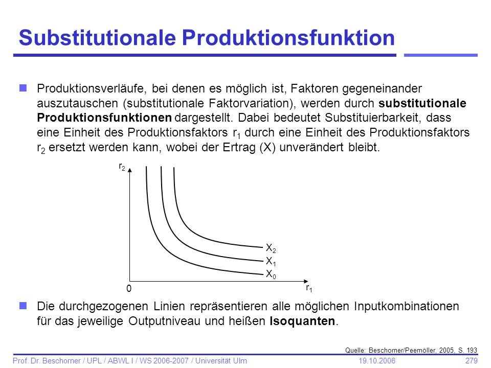 279 Prof. Dr. Beschorner / UPL / ABWL I / WS 2006-2007 / Universität Ulm 19.10.2006 Substitutionale Produktionsfunktion nProduktionsverläufe, bei dene