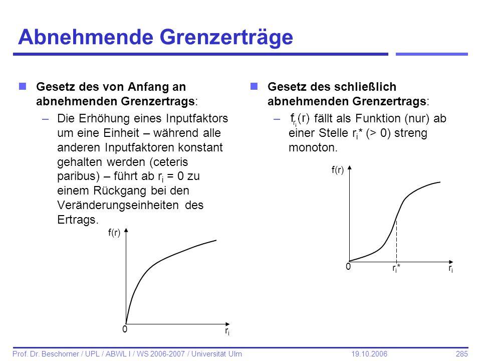 285 Prof. Dr. Beschorner / UPL / ABWL I / WS 2006-2007 / Universität Ulm 19.10.2006 Abnehmende Grenzerträge nGesetz des von Anfang an abnehmenden Gren