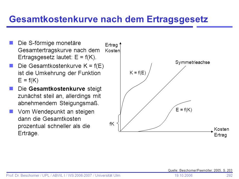 292 Prof. Dr. Beschorner / UPL / ABWL I / WS 2006-2007 / Universität Ulm 19.10.2006 Gesamtkostenkurve nach dem Ertragsgesetz nDie S-förmige monetäre G