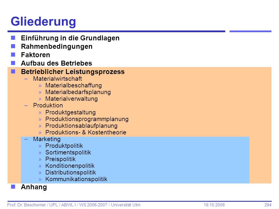 294 Prof. Dr. Beschorner / UPL / ABWL I / WS 2006-2007 / Universität Ulm 19.10.2006 Gliederung nEinführung in die Grundlagen nRahmenbedingungen nFakto