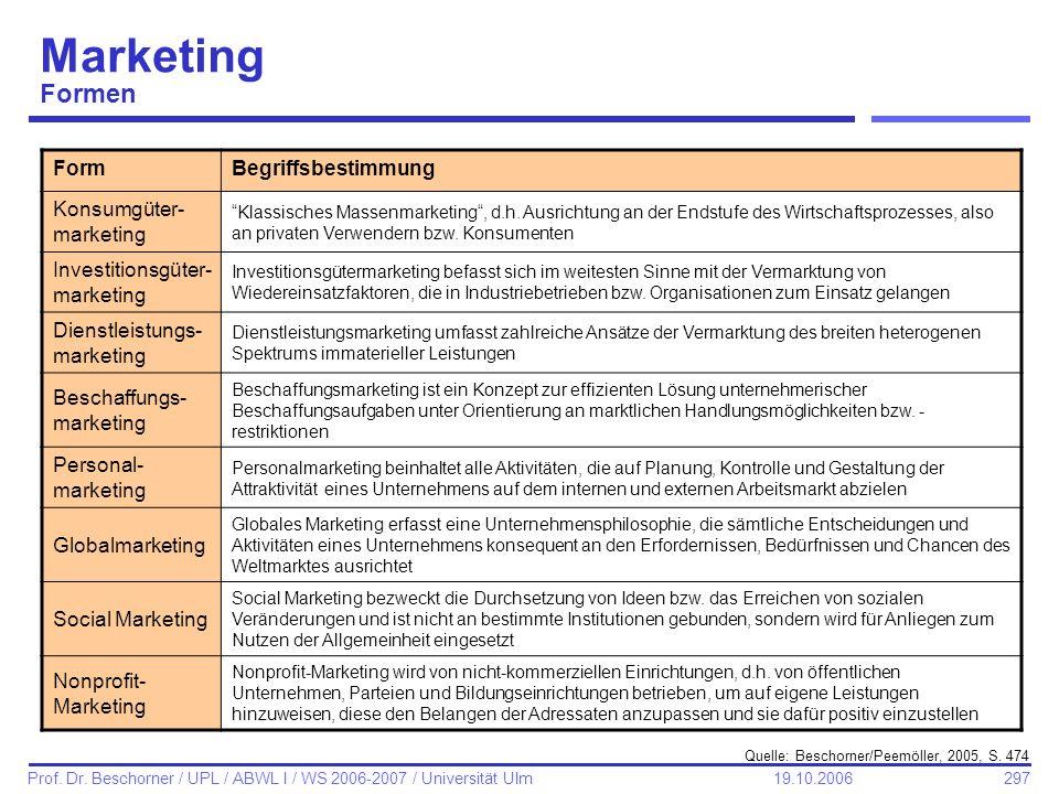 297 Prof. Dr. Beschorner / UPL / ABWL I / WS 2006-2007 / Universität Ulm 19.10.2006 Marketing Formen FormBegriffsbestimmung Konsumgüter- marketing Kla