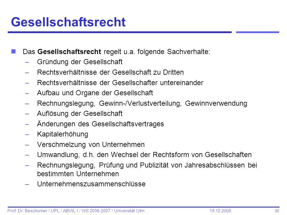 30 Prof. Dr. Beschorner / UPL / ABWL I / WS 2006-2007 / Universität Ulm 19.10.2006 Gesellschaftsrecht nDas Gesellschaftsrecht regelt u.a. folgende Sac