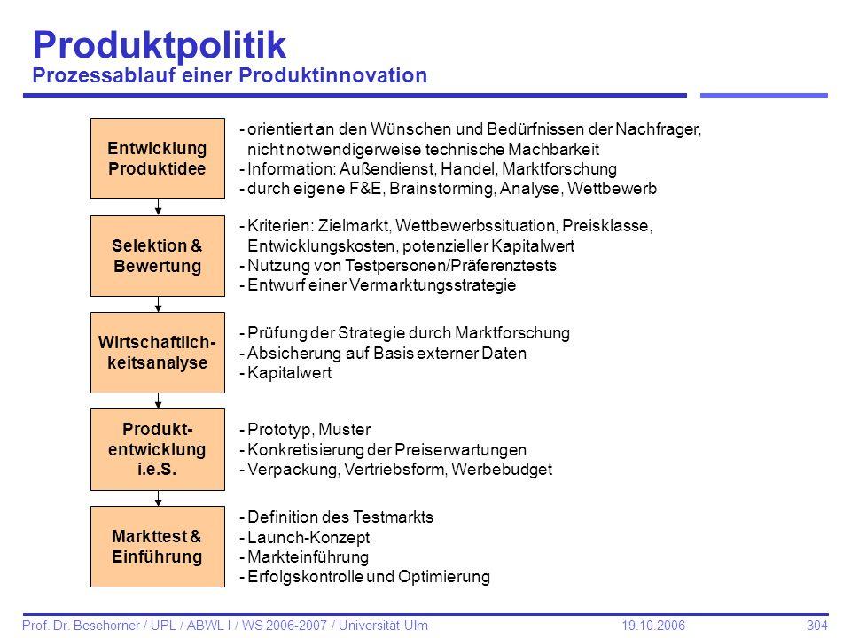 304 Prof. Dr. Beschorner / UPL / ABWL I / WS 2006-2007 / Universität Ulm 19.10.2006 Produktpolitik Prozessablauf einer Produktinnovation Entwicklung P