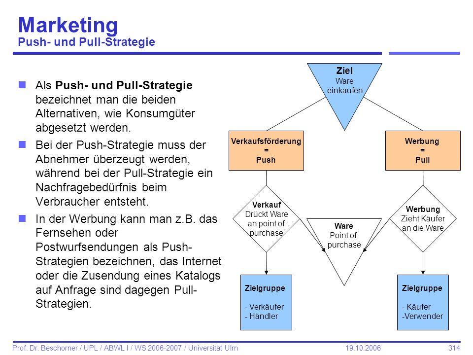 314 Prof. Dr. Beschorner / UPL / ABWL I / WS 2006-2007 / Universität Ulm 19.10.2006 Marketing Push- und Pull-Strategie nAls Push- und Pull-Strategie b