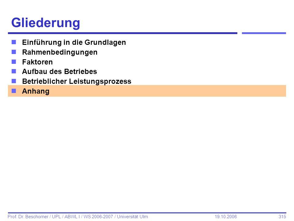 315 Prof. Dr. Beschorner / UPL / ABWL I / WS 2006-2007 / Universität Ulm 19.10.2006 Gliederung nEinführung in die Grundlagen nRahmenbedingungen nFakto
