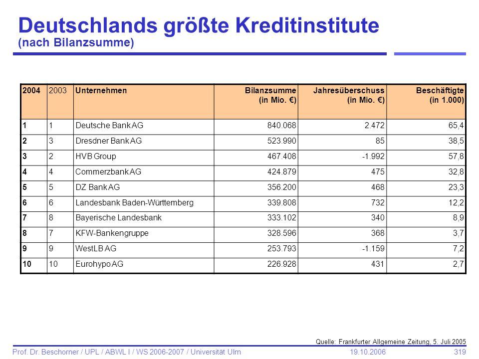 319 Prof. Dr. Beschorner / UPL / ABWL I / WS 2006-2007 / Universität Ulm 19.10.2006 Deutschlands größte Kreditinstitute (nach Bilanzsumme) 20042003Unt