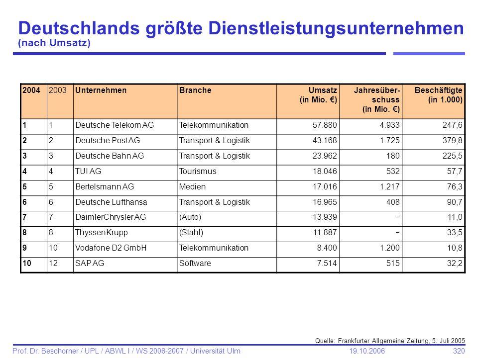 320 Prof. Dr. Beschorner / UPL / ABWL I / WS 2006-2007 / Universität Ulm 19.10.2006 Deutschlands größte Dienstleistungsunternehmen (nach Umsatz) 20042