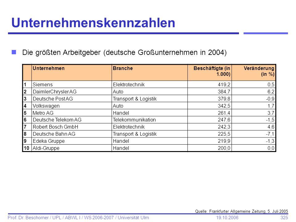 325 Prof. Dr. Beschorner / UPL / ABWL I / WS 2006-2007 / Universität Ulm 19.10.2006 Unternehmenskennzahlen nDie größten Arbeitgeber (deutsche Großunte