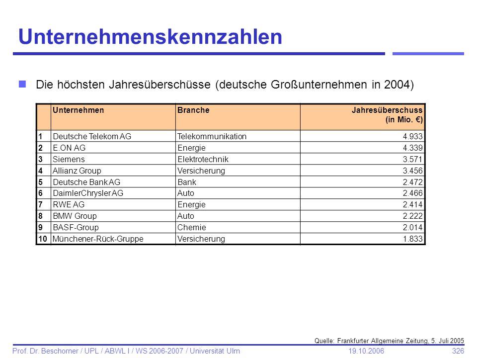 326 Prof. Dr. Beschorner / UPL / ABWL I / WS 2006-2007 / Universität Ulm 19.10.2006 Unternehmenskennzahlen nDie höchsten Jahresüberschüsse (deutsche G