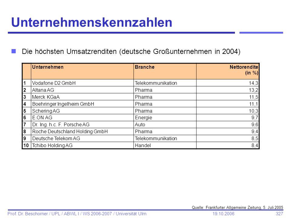 327 Prof. Dr. Beschorner / UPL / ABWL I / WS 2006-2007 / Universität Ulm 19.10.2006 Unternehmenskennzahlen nDie höchsten Umsatzrenditen (deutsche Groß
